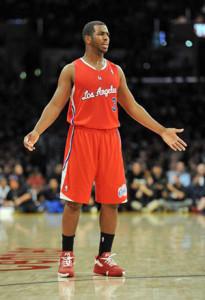 Chris Paul Basketball workouts post