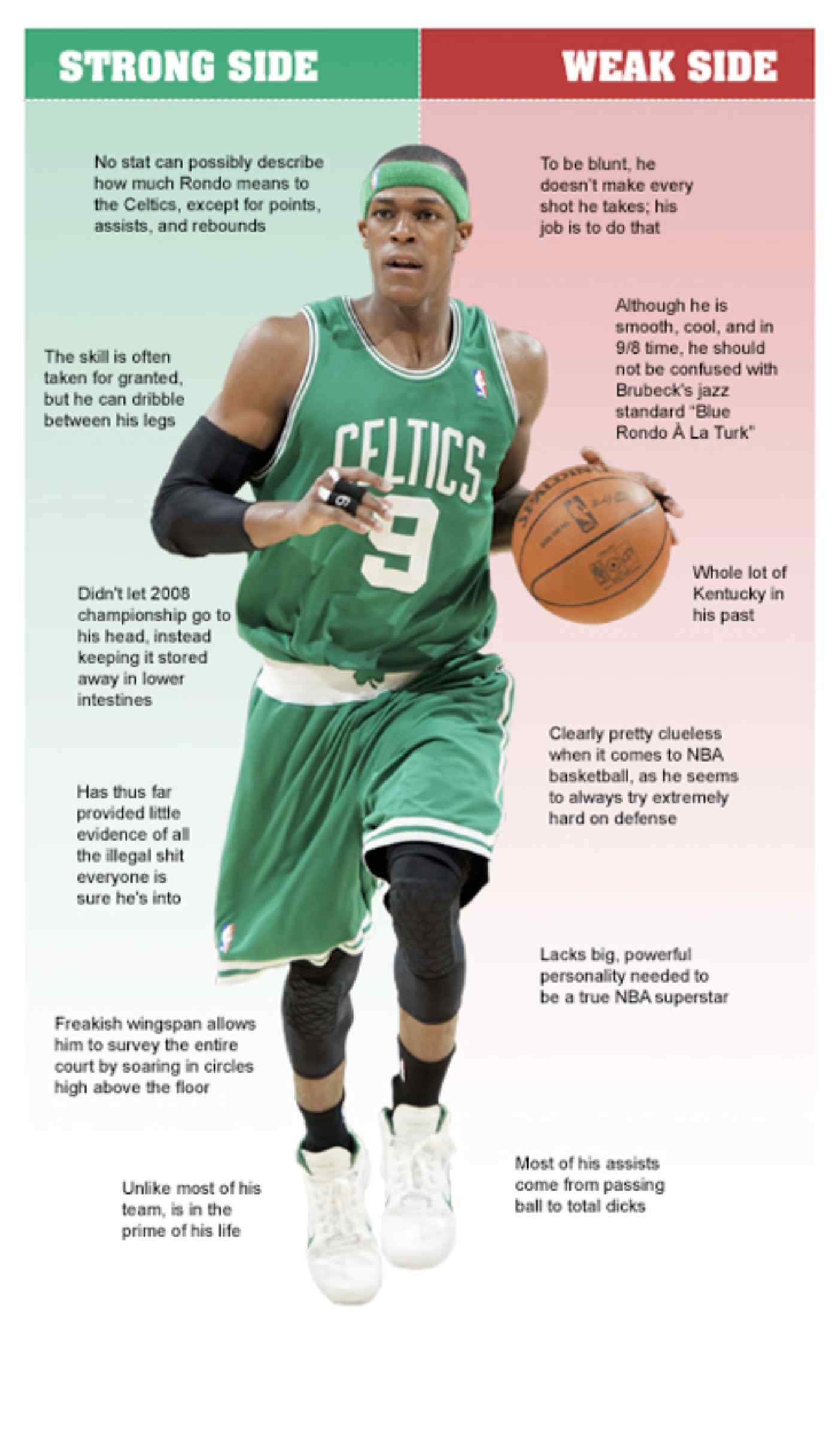 How To: Rajon Rondo's Signature Fakes, Quotes, and More ...