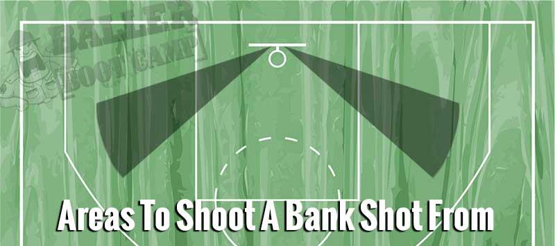 bank shot in basketball