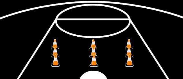floater drill cone setup