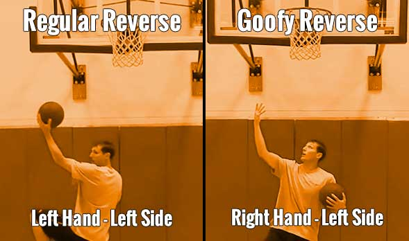 how to do a reverse layup