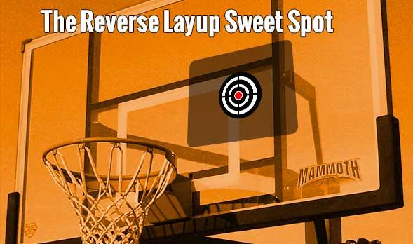 reverse layup sweetspot